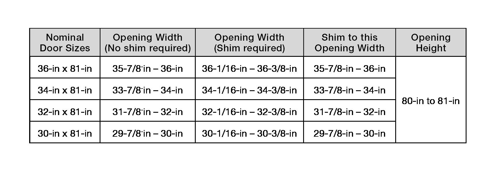 How To Measure Pella Storm Doors